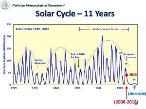Dr_Muhammad Hanif_Director _Meteorological Department_Islamabad_Global_Cooling_CDA_Presentation