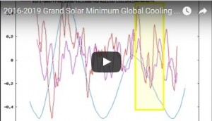 2016-2019 Grand Solar Minimum Global Cooling Forecast